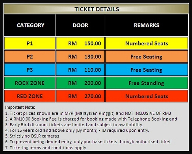 Paramore-Ticketing