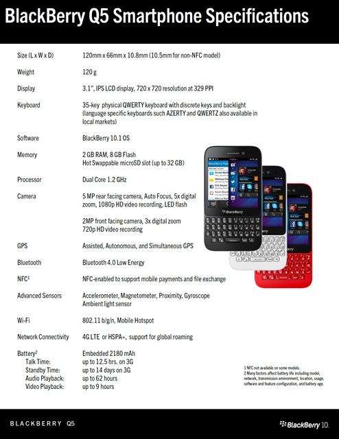 BlackBerry Q5 Spec Sheetsmall