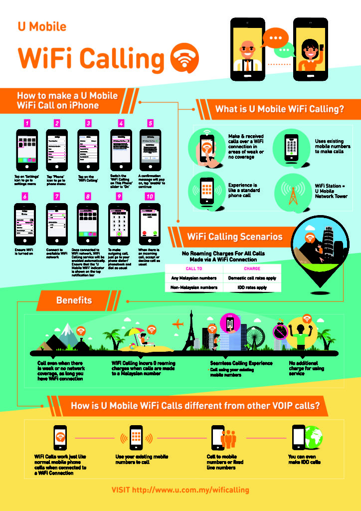 Umobile WifiCalling_Infographic_Final