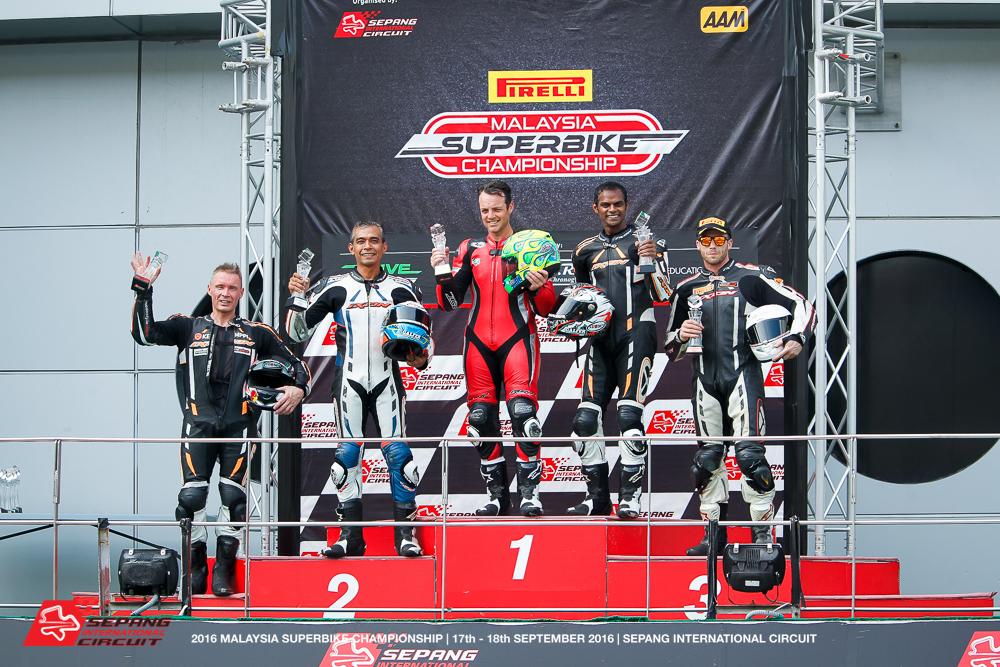 superbike-championship