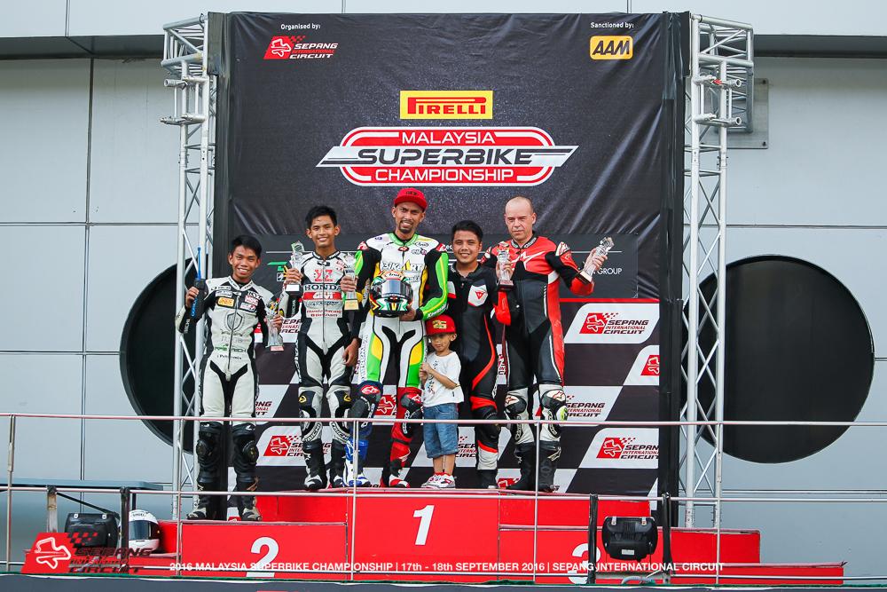 supersport-championship